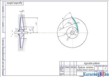 Вычисление элементов жидкостного охлаждения двигателя поршневого
