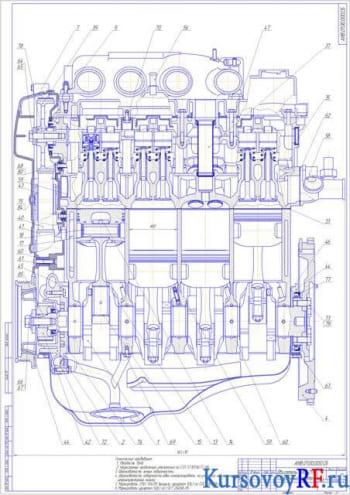 Курсовой расчет газораспределительного механизма в двигателе ВАЗ-2110