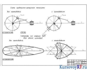 Динамическое и кинематическое курсовое исследования КШМ двухтактного ДВС