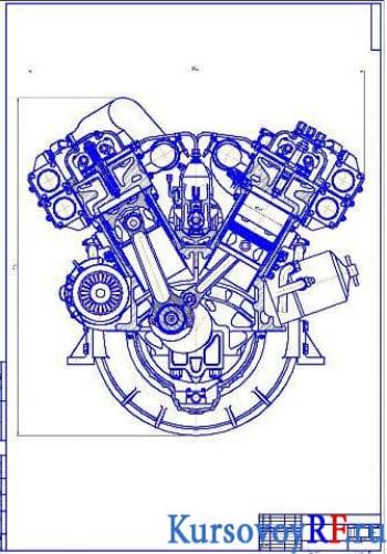 Курсовое проектирование теплового расчета двигателя на базе прототипа 12ЧН 15/18