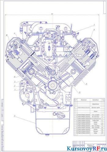 Детальный анализ и расчет двигателя Татра