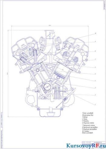 Расчет четырехтактного двигателя