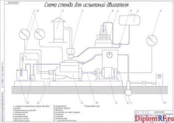 Исследование влияния добавок на показатели дизельного двигателя Д-144
