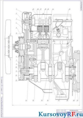 Тепловой, кинематический и динамический расчет автомобильного двигателя «2-LT»