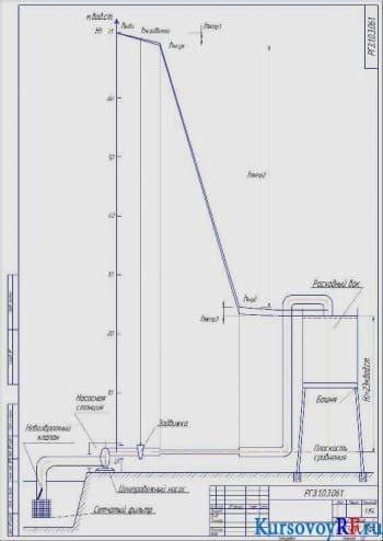 Расчет трубопровода магистрального