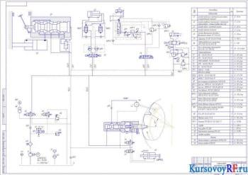 Гидропривод и гидропневмоавтоматика: разработка гидравлического привода станка фрезерного типа