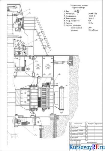 Проектирование гидрогенератора
