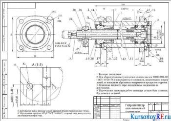 Разработка гидравлического привода станка круглошлифовального