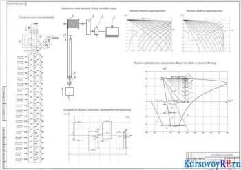 Проектирование электропривода лебедки мостового крана