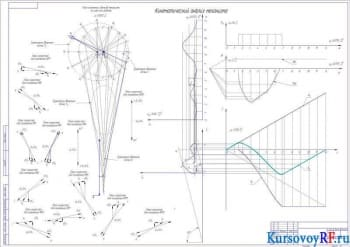 Расчет и проектирование механизма долбежного станка
