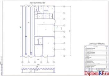 Схема производственный комплекс действующий (формат А 1)