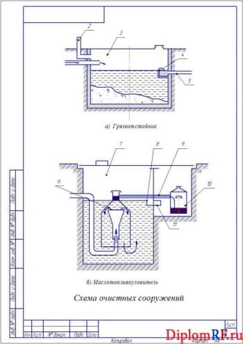 Чертеж схемы сооружений очистных (формат А4)