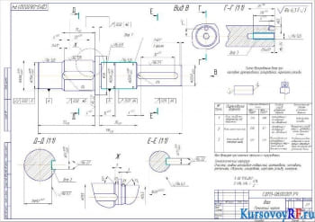Разработка технологии восстановления вала редуктора привода дверей лифта