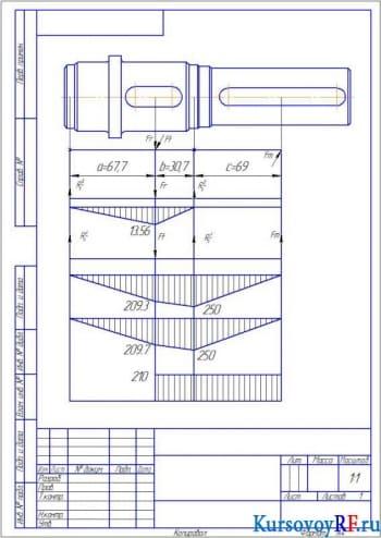Проверочный и проектный расчет вала редуктора