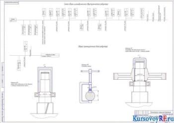 Проектирование технологических процессов сборки двухступенчатого редуктора