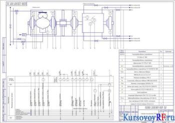 Курсовое построение функциональной схемы автоматизации (ФСА) с использованием программы КОМПАС