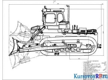 Конструкция бульдозера DZ-60HL: обзор, расчет и курсовое проектирование