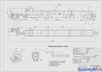Проектирование конвейера винтового