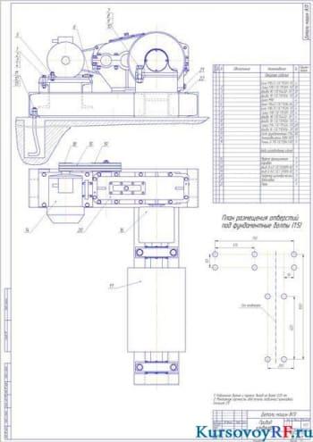 Проектирование конвейера с расчетом передач