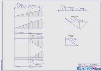Расчет и проектирование крановой плоской фермы