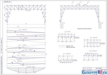 Проект металлоконструкции фермы моста крана