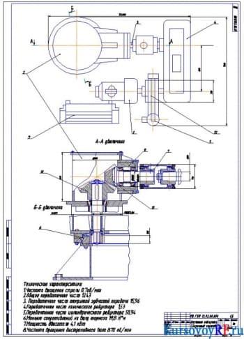 Расчет грузоподъемных механизмов крана на колонне