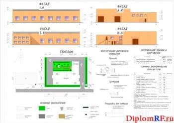 Проектирование здания станции диагностики и технического обслуживания