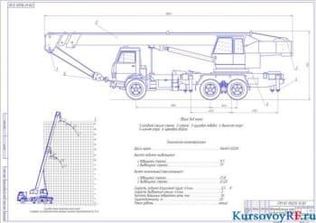 Стреловой кран на базе автомобиля КамАЗ