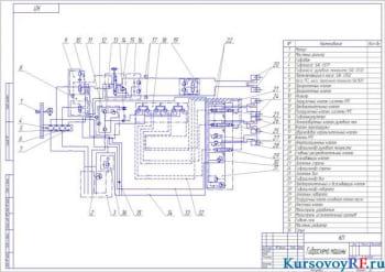 Курсовой расчёт проектируемого погрузчика вилочного на основе фронтального Komatsu WA