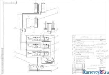 Расчет и проектирование скрепера: тяговый расчет, определение основных параметров, сил сопротивления, рабочего оборудования