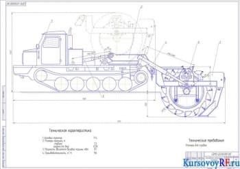 Траншейный роторный экскаватор на примере трактора ТТ-4