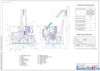 Проектирование крана-трубоукладчика