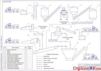 Разработка конструкции измельчителя сочных кормов для свинофермы
