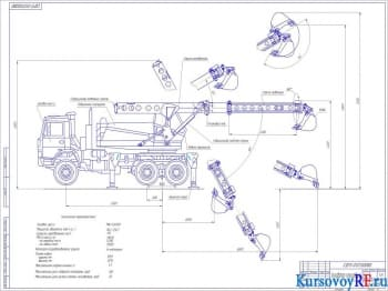 Разработка конструкции экскаватора-планировщика на базе автомобиля МАЗ