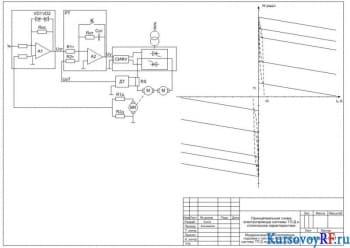 Модернизация электропривода подъёма для улучшения характеристик привода