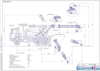 Курсовой расчет и проектирование экскаватора-планировщика с чертежами