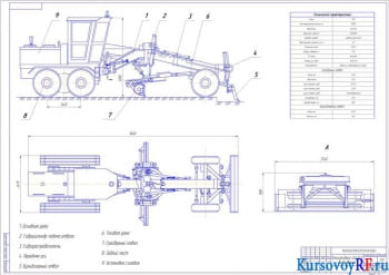 Разработка проекта автогрейдера марки ДЗ-143