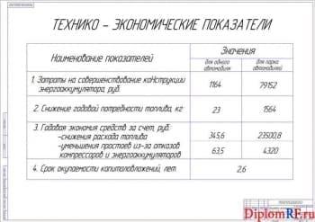 Схема показатели экономической эффективности (формат А1)