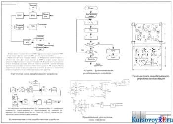 Курсовая работа на тему «Создание проекта блока управления зарядным устройством батарей шахтного электровоза»