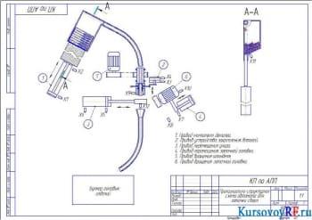 Проект автоматизации процесса заточки угла с созданием принципиальной схемы и устройства шпиндельного узла