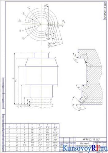 Курсовое проектирование с расчетами и чертежами фасонного резца