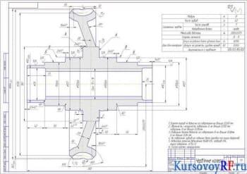 Курсовое проектирование приспособления для токарного станка типа 16К20