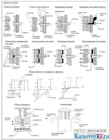 Автоматизированная линия изготовления корпуса пакетного переключателя
