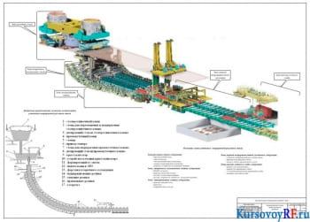 Автоматизация технологического процесса разливки стали