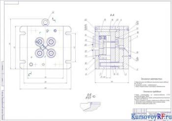 Расчет основных элементов конструкции формы на деталь «Колпачок»