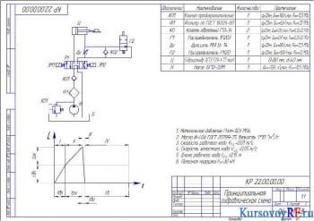 Разработка гидравлической схемы привода станка возвратно-поступательного действия