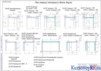Курсовая разработка технологии механической обработки втулки с чертежами