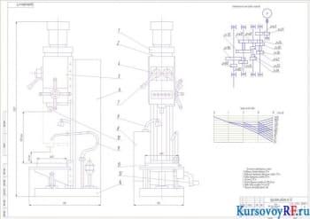 Станок вертикально-сверлильный модели 2Н125КП