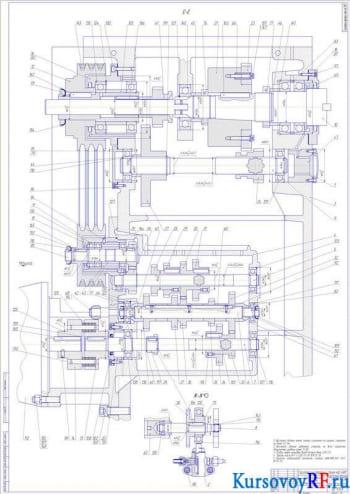 Курсовой расчет горизонтально-фрезерного станка модели 6Н81Г