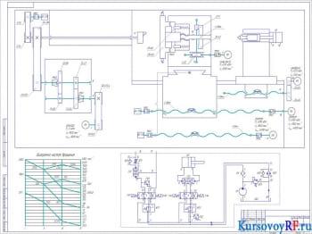 Курсовые проектные расчеты винторезно-токарного станка модели 1720П